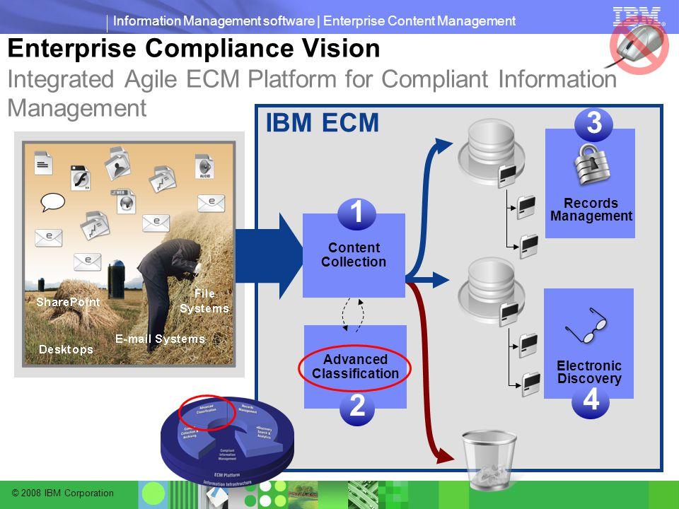© 2008 IBM Corporation Information Management software | Enterprise Content Management IBM ECM Records Management Electronic Discovery Advanced Classification Content Collection 1 3 2 4 Enterprise Compliance Vision Integrated Agile ECM Platform for Compliant Information Management