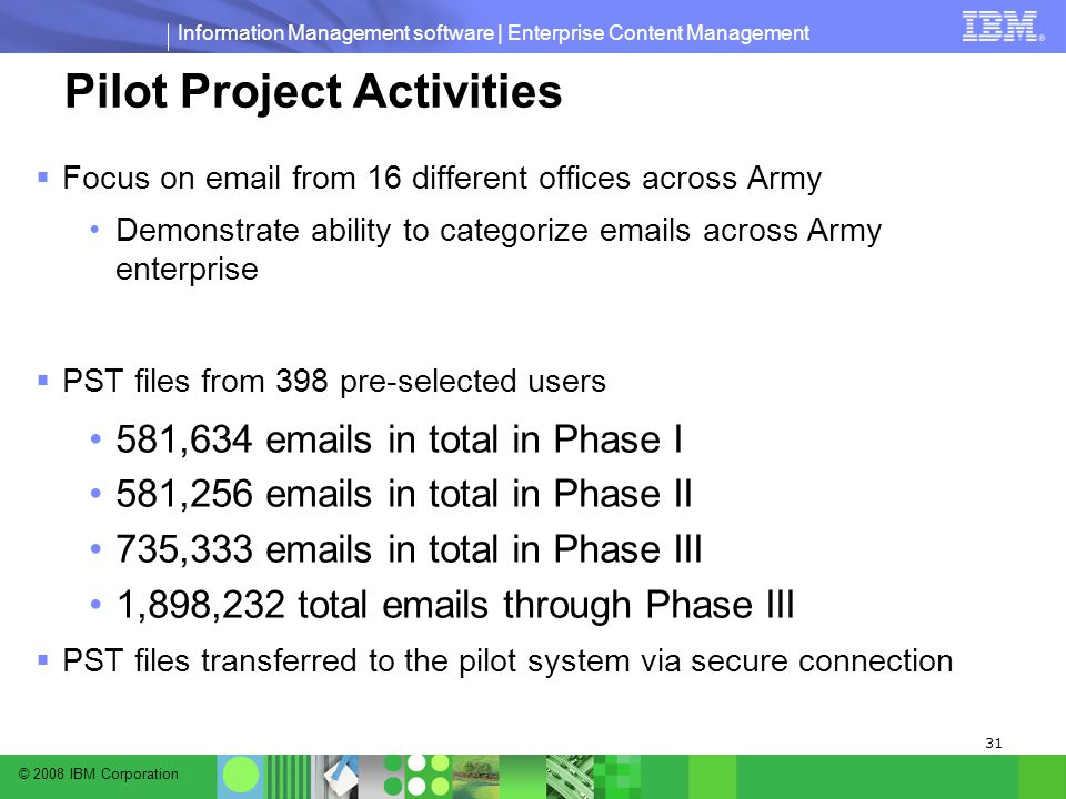 © 2008 IBM Corporation Information Management software | Enterprise Content Management 31 Pilot Project Activities  Focus on email from 16 different offices across Army Demonstrate ability to categorize emails across Army enterprise  PST files from 398 pre-selected users 581,634 emails in total in Phase I 581,256 emails in total in Phase II 735,333 emails in total in Phase III 1,898,232 total emails through Phase III  PST files transferred to the pilot system via secure connection
