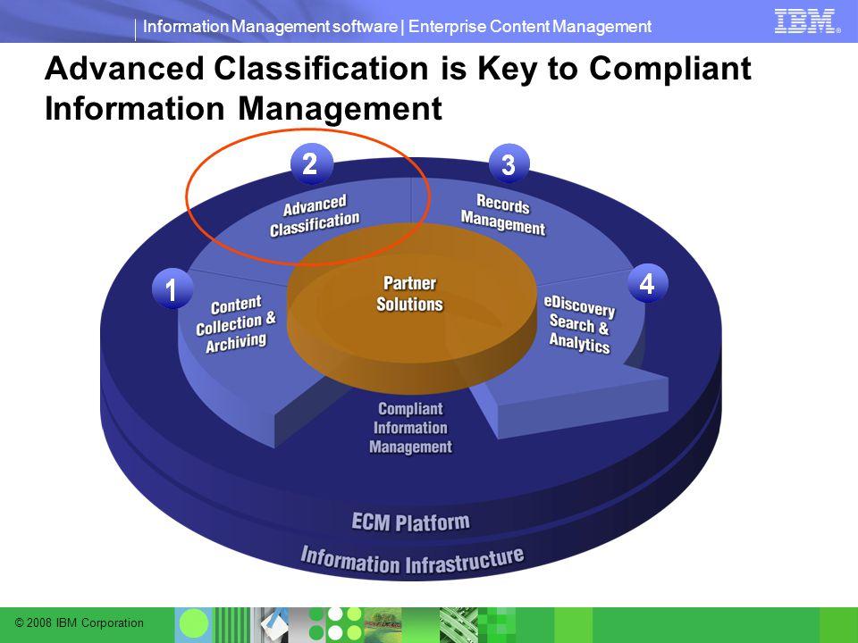 © 2008 IBM Corporation Information Management software | Enterprise Content Management Advanced Classification is Key to Compliant Information Management