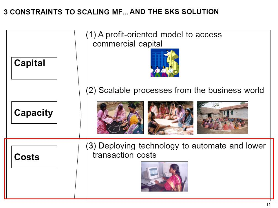 11 3 CONSTRAINTS TO SCALING MF...