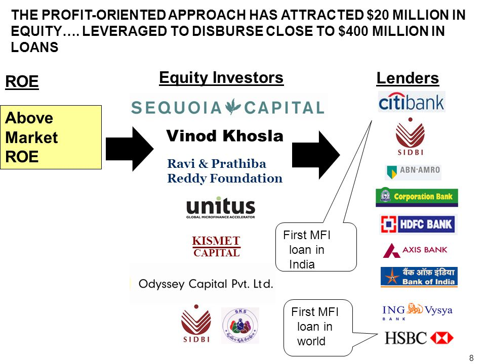 8 Vinod Khosla THE PROFIT-ORIENTED APPROACH HAS ATTRACTED $20 MILLION IN EQUITY….