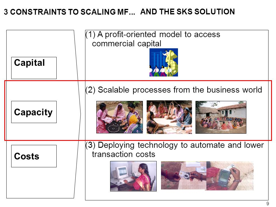 9 3 CONSTRAINTS TO SCALING MF...