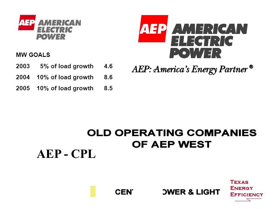 MW GOALS 2003 5% of load growth 4.6 2004 10% of load growth 8.6 2005 10% of load growth 8.5 AEP - CPL Texas Energy Efficiency