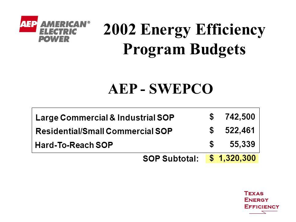 Texas Energy Efficiency 2002 Energy Efficiency Program Budgets AEP - SWEPCO Large Commercial & Industrial SOP $ 742,500 $ 522,461 $ 55,339 $ 1,320,300 Residential/Small Commercial SOP Hard-To-Reach SOP SOP Subtotal: