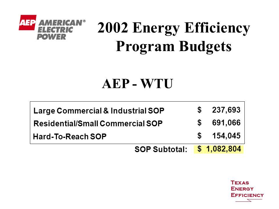 Texas Energy Efficiency 2002 Energy Efficiency Program Budgets AEP - WTU Large Commercial & Industrial SOP $ 237,693 $ 691,066 $ 154,045 $ 1,082,804 Residential/Small Commercial SOP Hard-To-Reach SOP SOP Subtotal: