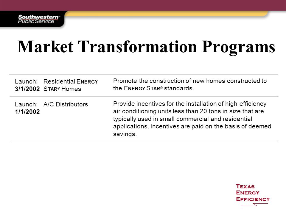 Texas Energy Efficiency Market Transformation Programs Launch:Residential E NERGY 3/1/2002S TAR ® Homes Launch:A/C Distributors 1/1/2002 Promote the construction of new homes constructed to the E NERGY S TAR ® standards.