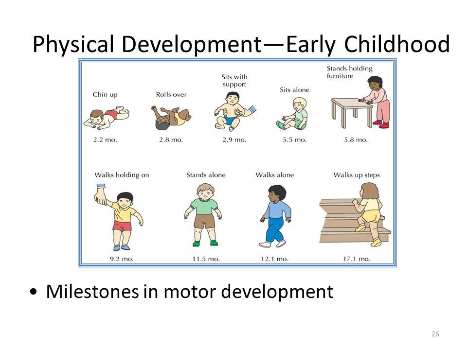 Physical Development—Early Childhood Milestones in motor development 26