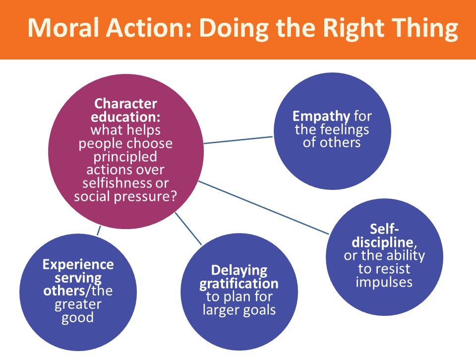 Moral Action: Doing the Right Thing