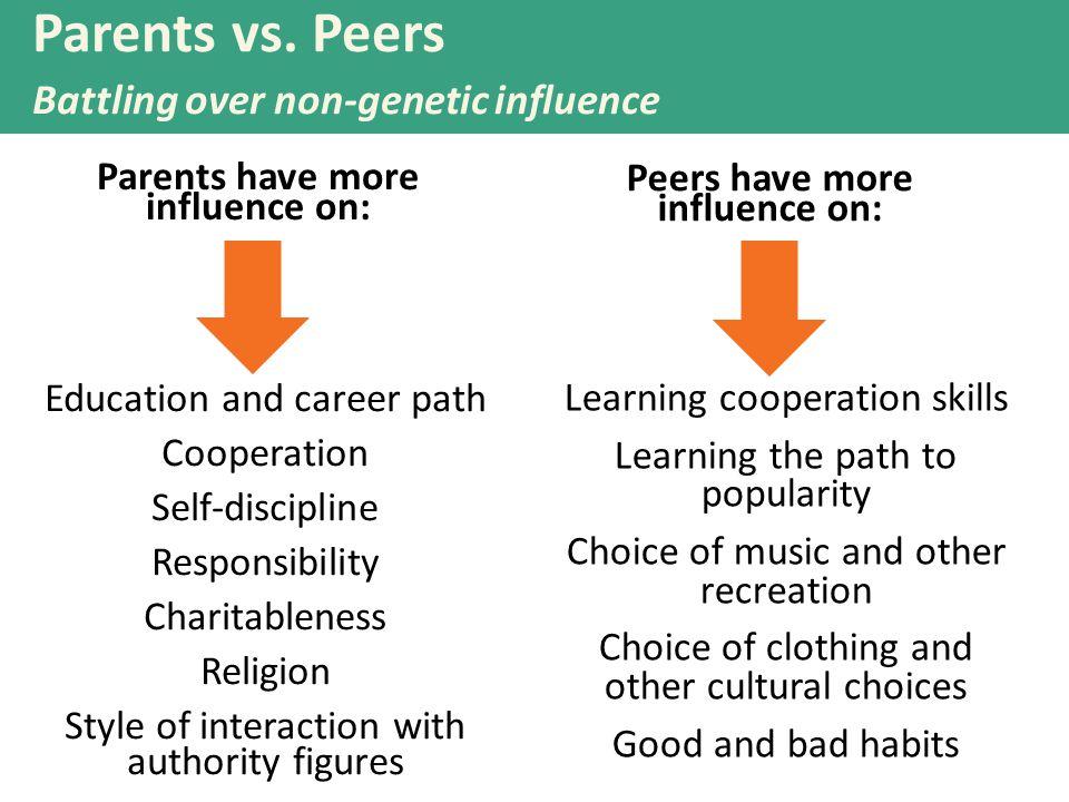 Parents vs.