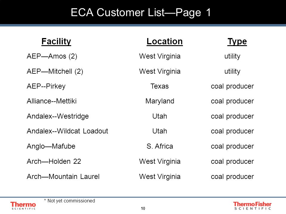 10 ECA Customer List—Page 1 Facility Location Type AEP—Amos (2)West Virginiautility AEP—Mitchell (2)West Virginiautility AEP--PirkeyTexascoal producer Alliance--MettikiMarylandcoal producer Andalex--WestridgeUtahcoal producer Andalex--Wildcat LoadoutUtahcoal producer Anglo—MafubeS.