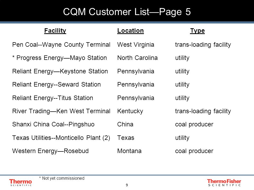 9 CQM Customer List—Page 5 Facility LocationType Pen Coal--Wayne County Terminal West Virginia trans-loading facility * Progress Energy—Mayo Station N