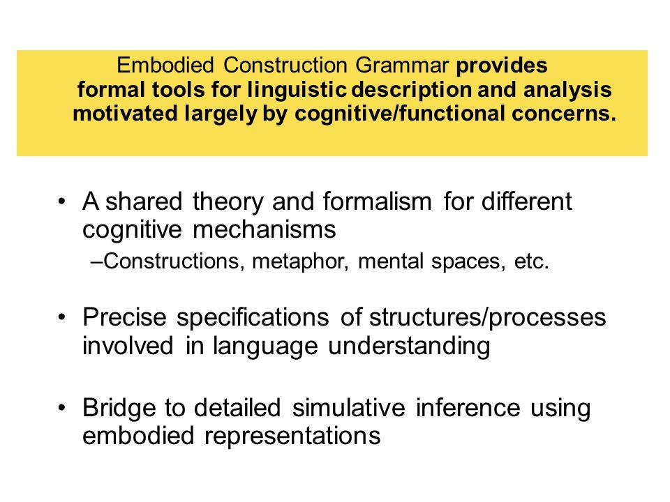 Embodied Construction Grammar Embodied representations –active perceptual and motor schemas (image schemas, x-schemas, frames, etc.) –situational and