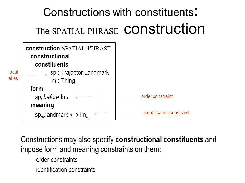 T O vs. I NTO : I NTO adds a Container schema and appropriate bindings. The I NTO construction construction I NTO form self f.phon  / I nt h u w / me
