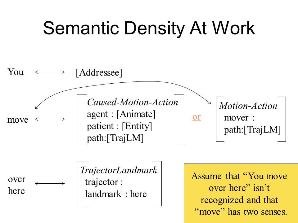 Measuring Semantic Density The frame on the left has a density of.75 while the frame on the right has a density of 1.