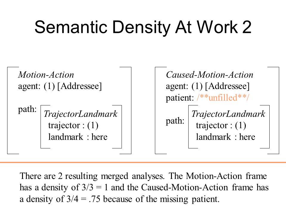 Semantic Density At Work [Addressee] Caused-Motion-Action agent : [Animate] patient : [Entity] path:[TrajLM] TrajectorLandmark trajector : landmark :