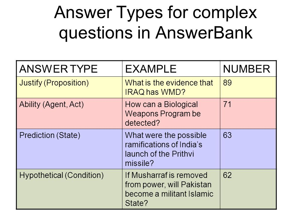 AnswerBank  AnswerBank is a collection of over a 1200 QA annotations from the AQUAINT CNS corpus.  Questions and answers cover the different domains