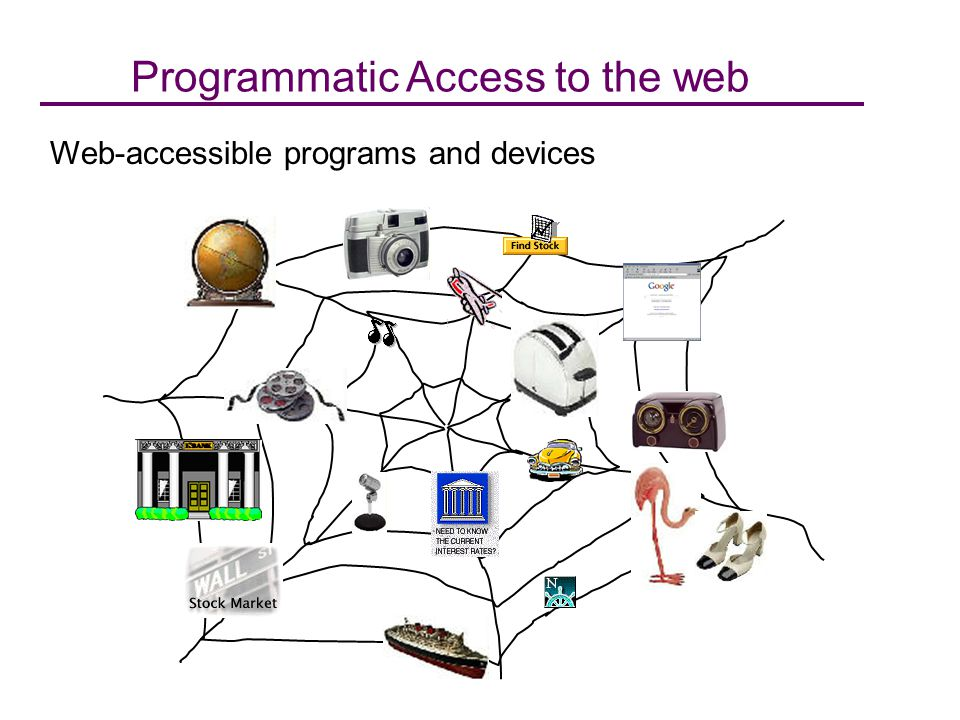 Semantic Web The World Wide Web (WWW) contains a large and expanding information base. HTML is accessible to humans but does not formally describe dat