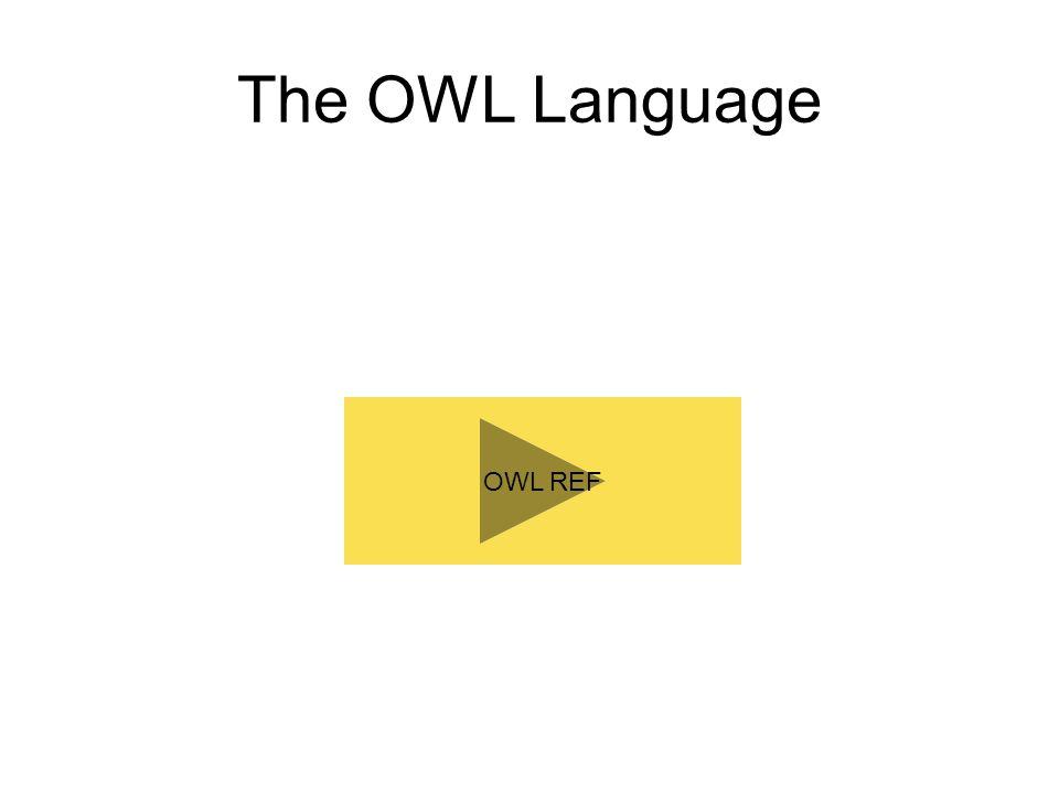 "Knowledge Rep'n for ""Semantic Web Services"" XML Schema RDF (Resource Description Framework) RDFS (RDF Schema) DAML-L (Logic) DAML+OIL (Ontology) XML ("