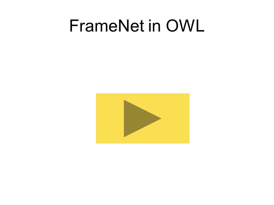 FrameNet in OWL Program FNtoOWL –Implemented in Java –Uses the JENA API –Given an XML FrameNet database –File in the FN XML format (schema and dtd) Th