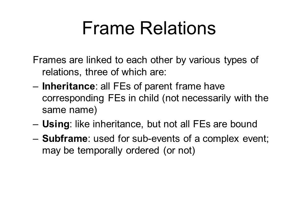 Frame-to-Frame Relations: Crime_scenario