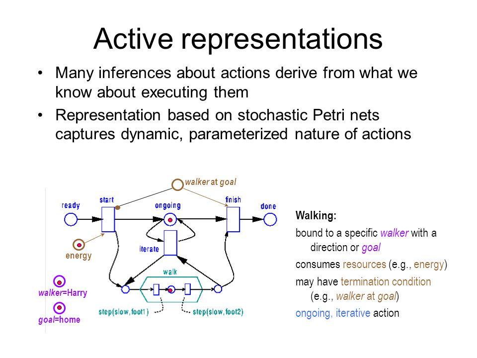 Relevant Previous Work Event Structure Aspect (VDT, TimeML), Situation Calculus (Steedman), Frame Semantics (Fillmore), Cognitive Linguistics (Langack