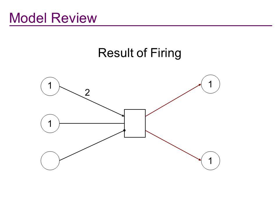 3 1 2 Firing Semantics Model Review