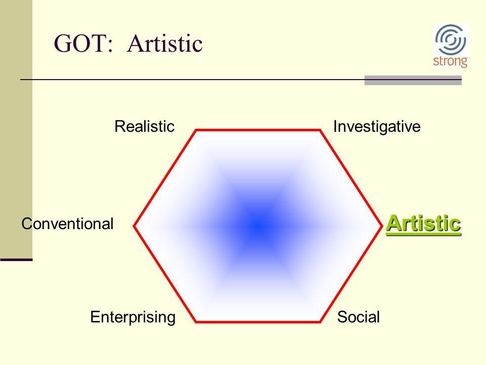 GOT: Artistic Investigative EnterprisingSocial Artistic Conventional Realistic