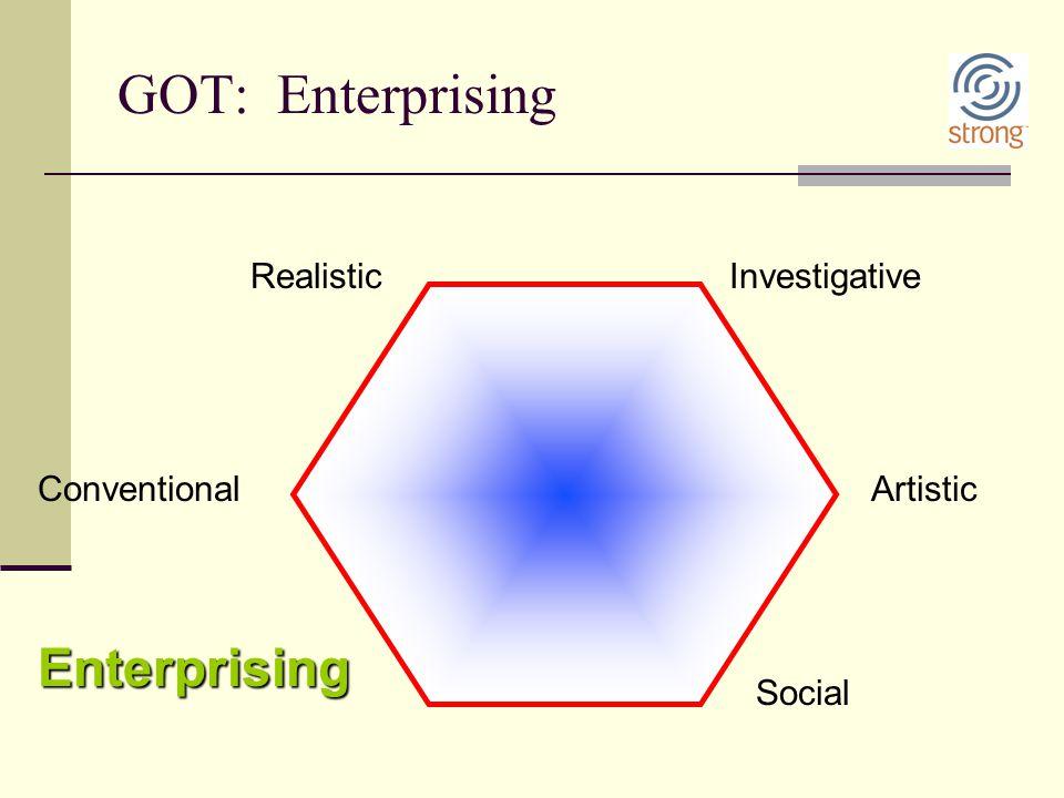 GOT: Enterprising Investigative Enterprising Social ArtisticConventional Realistic