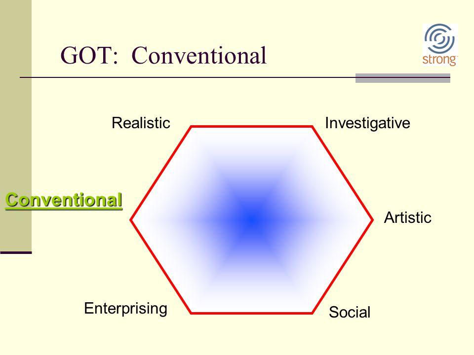 GOT: Conventional Investigative Enterprising Social Artistic Conventional Realistic