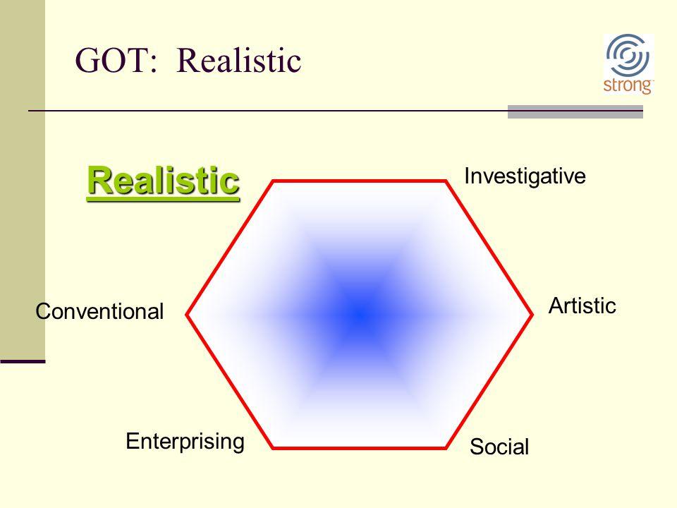 GOT: Realistic Investigative Enterprising Social Artistic Conventional Realistic