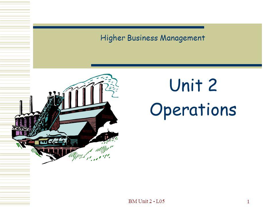 BM Unit 2 - L05 1 Higher Business Management Unit 2 Operations