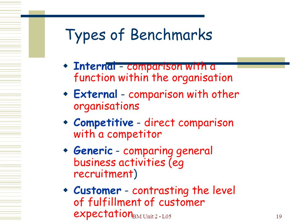 BM Unit 2 - L0518 Benchmarking - A Definition  Benchmarking is the process of setting competitive standards, based on the achievements of other firms, against which an organisation will monitor its progress.