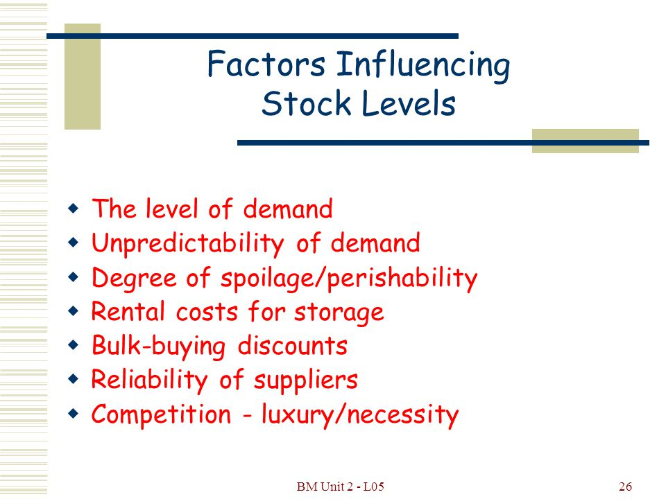 BM Unit 2 - L0525 The Importance of Stock Control  Stock out = lost sales and poor reputation  Excess stock = high storage costs  Excess stock runs risk of damage, obsolescence, opportunity costs (alternative use for the money tied up in stock)