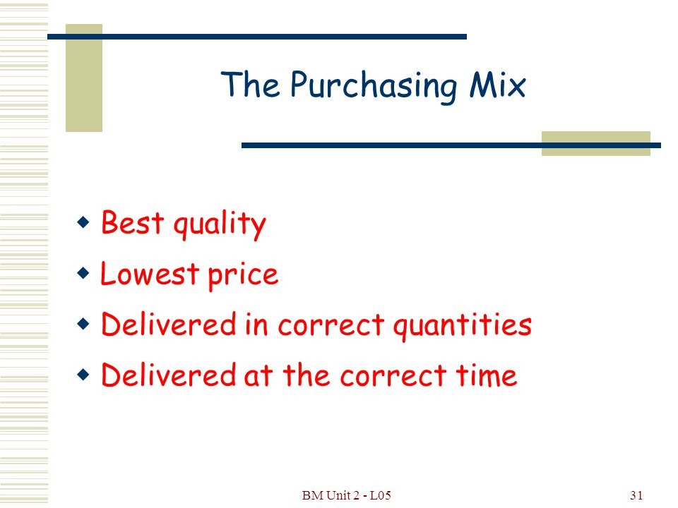 BM Unit 2 - L0530 The Purchasing Function  Having sufficient stock available  Avoiding wastage of stock  Having the correct quality  In the factory when needed  Competitive prices paid  Building good relationship with suppliers