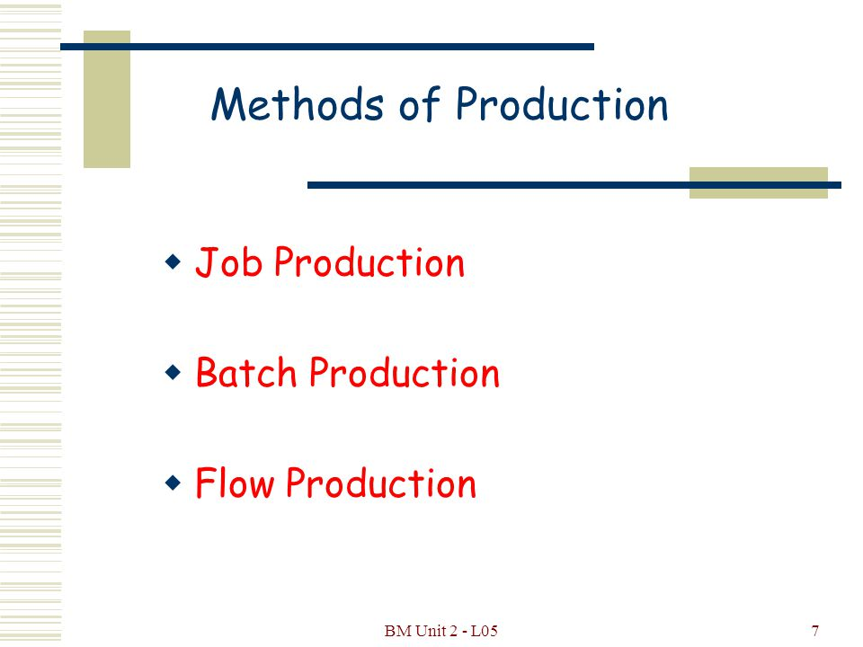BM Unit 2 - L056 Factors Affecting Production Systems  Nature of the product  Quantity to be produced  Resources available  Labour  Capital
