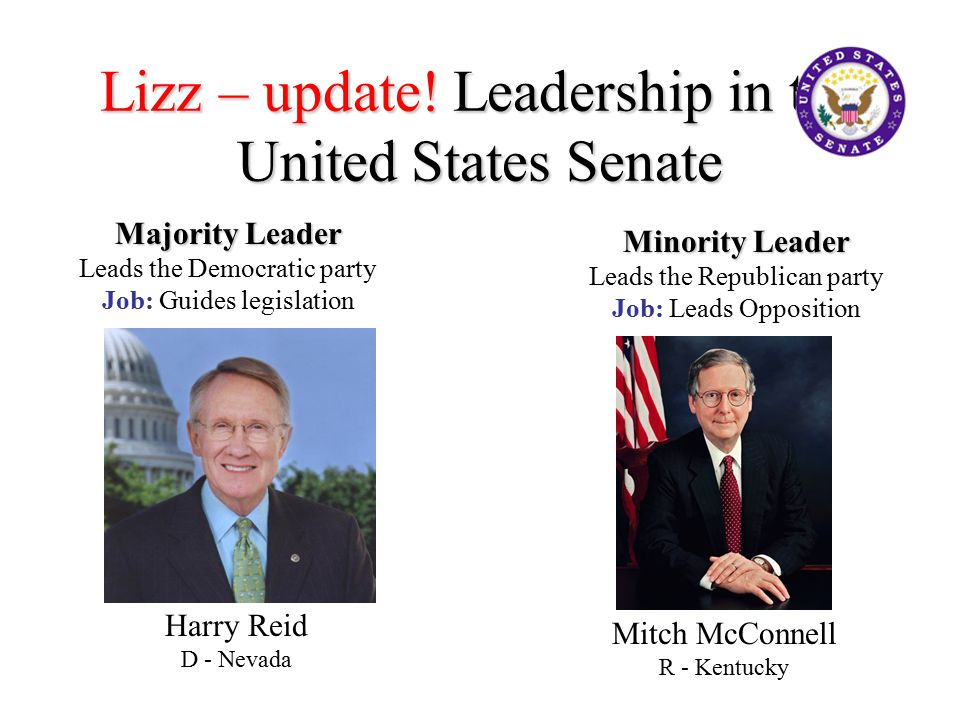Lizz – update! Leadership in the United States Senate Harry Reid D - Nevada Mitch McConnell R - Kentucky Majority Leader Majority Leader Leads the Dem