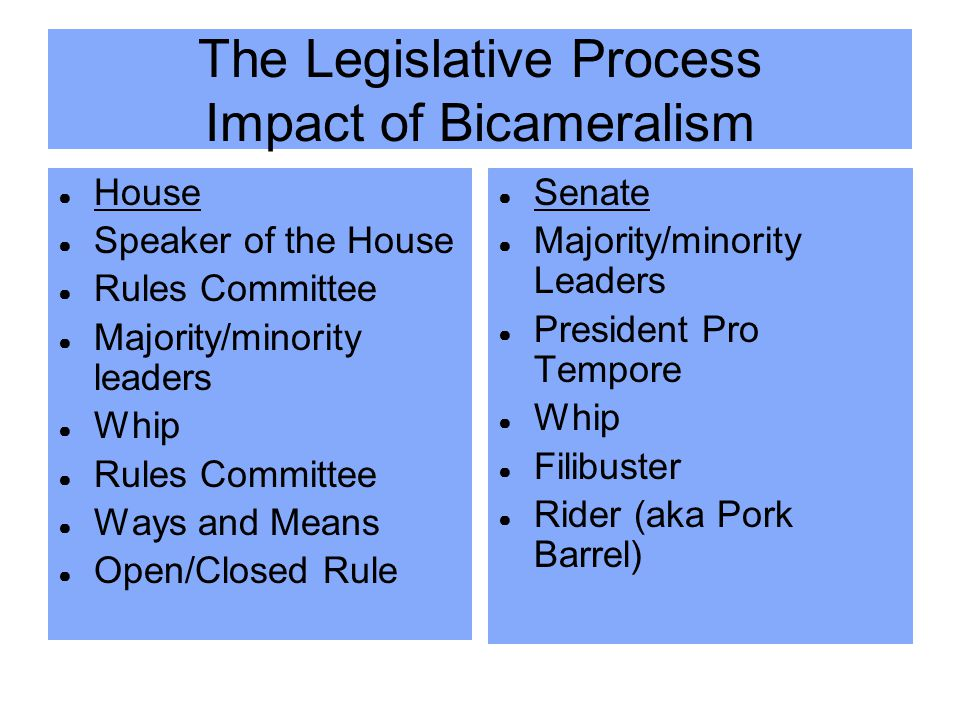 The Legislative Process Impact of Bicameralism ● House ● Speaker of the House ● Rules Committee ● Majority/minority leaders ● Whip ● Rules Committee ● Ways and Means ● Open/Closed Rule ● Senate ● Majority/minority Leaders ● President Pro Tempore ● Whip ● Filibuster ● Rider (aka Pork Barrel)