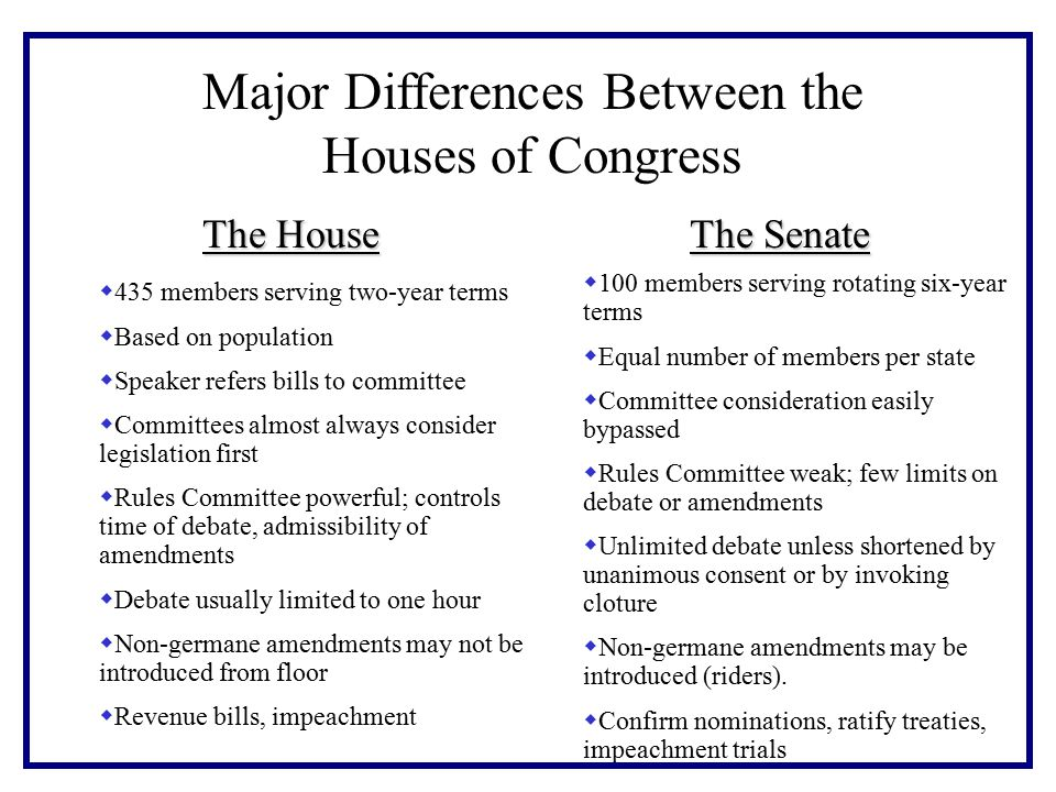 Major Differences Between the Houses of Congress The House The Senate   435 members serving two-year terms   Based on population   Speaker refers bills to committee   Committees almost always consider legislation first   Rules Committee powerful; controls time of debate, admissibility of amendments   Debate usually limited to one hour   Non-germane amendments may not be introduced from floor   Revenue bills, impeachment   100 members serving rotating six-year terms   Equal number of members per state   Committee consideration easily bypassed   Rules Committee weak; few limits on debate or amendments   Unlimited debate unless shortened by unanimous consent or by invoking cloture   Non-germane amendments may be introduced (riders).
