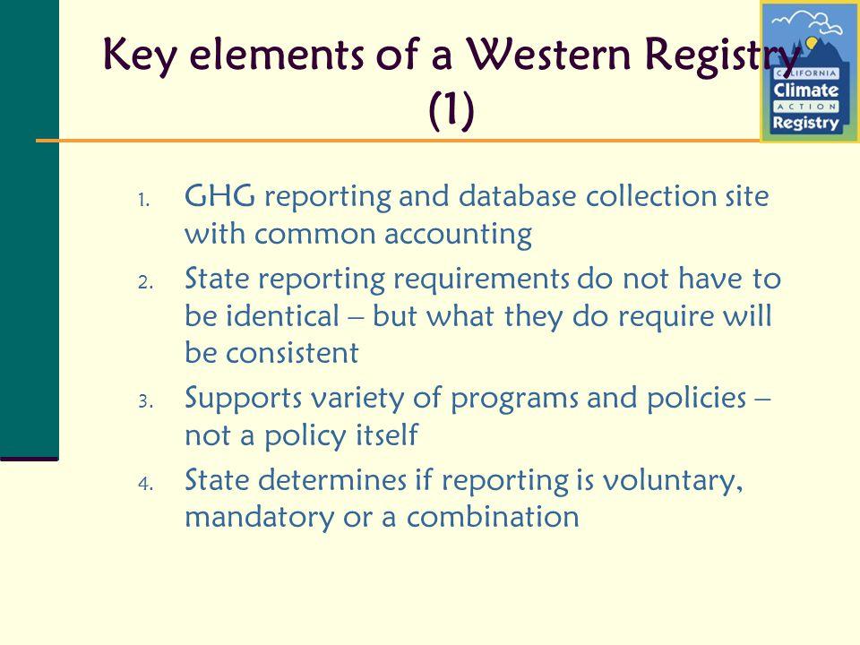 Key elements of a Western Registry (1) 1.
