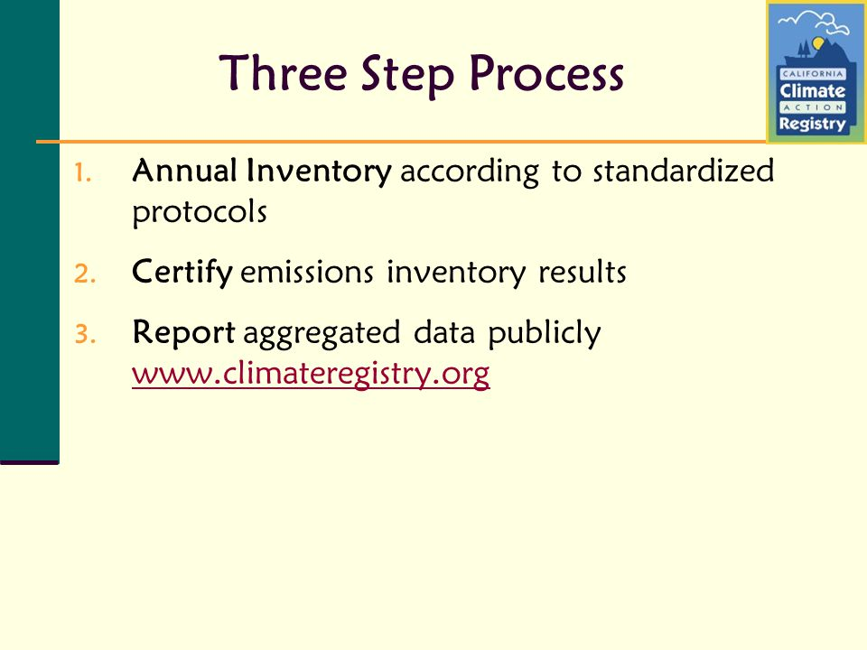 1.Annual Inventory according to standardized protocols 2.