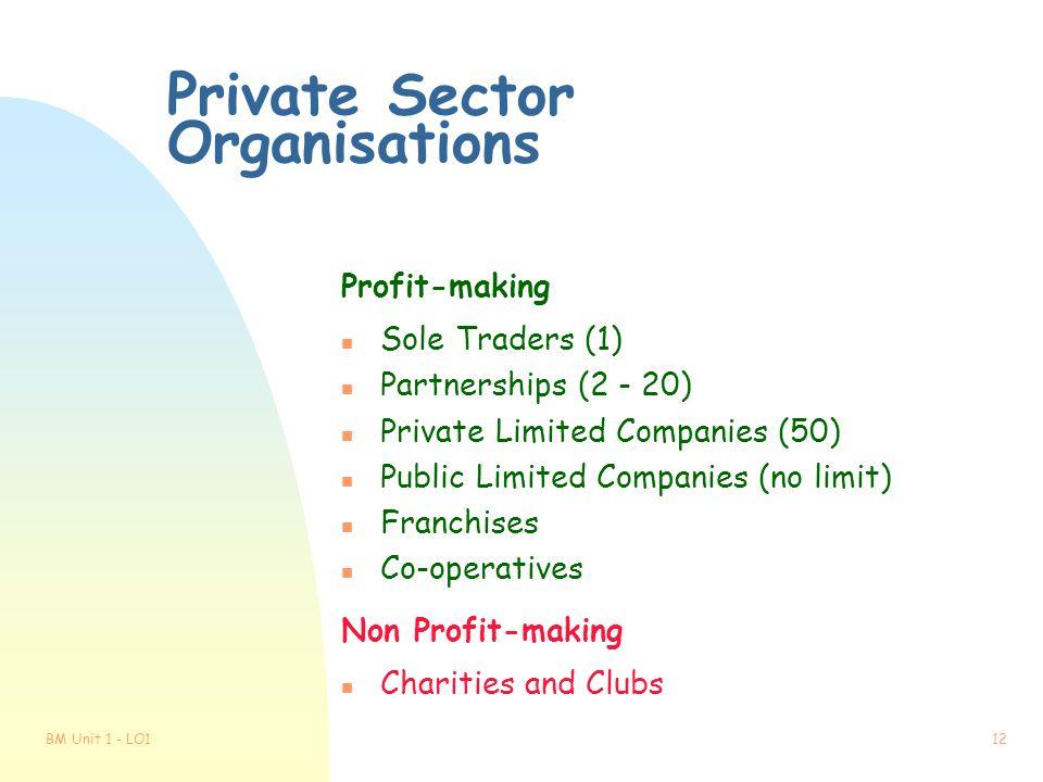 BM Unit 1 - LO111 Organisations Types of Organisation Private Sector Profit-makingNon-profit-making Public Sector
