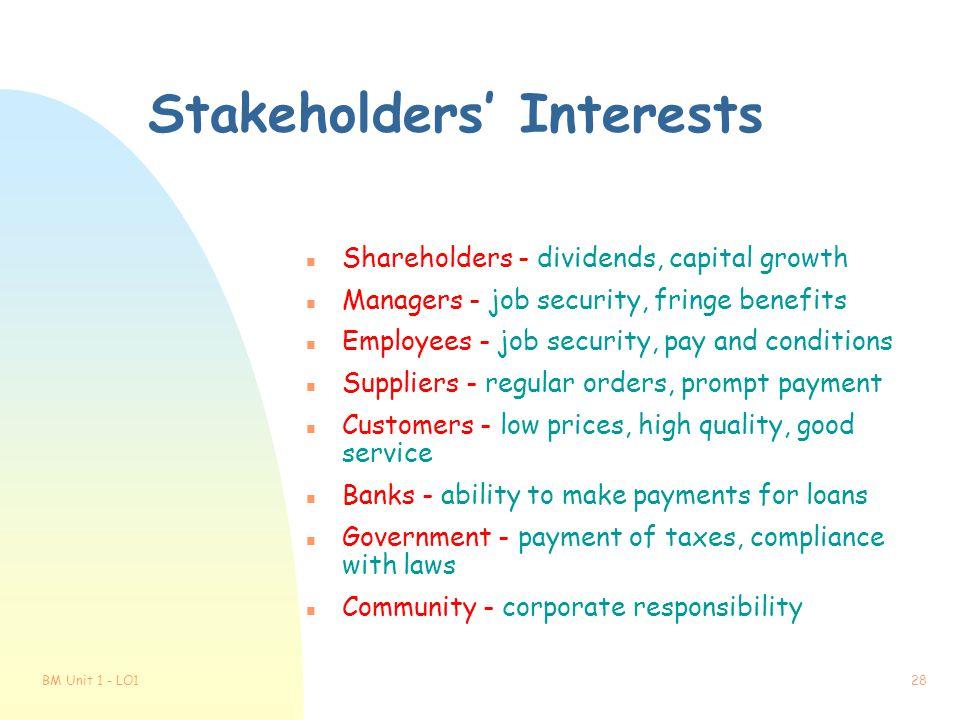 BM Unit 1 - LO127 Stakeholders Internal n Shareholders/ Owners n Managers n Employees External n Suppliers n Customers n Banks/lenders n Society/Local
