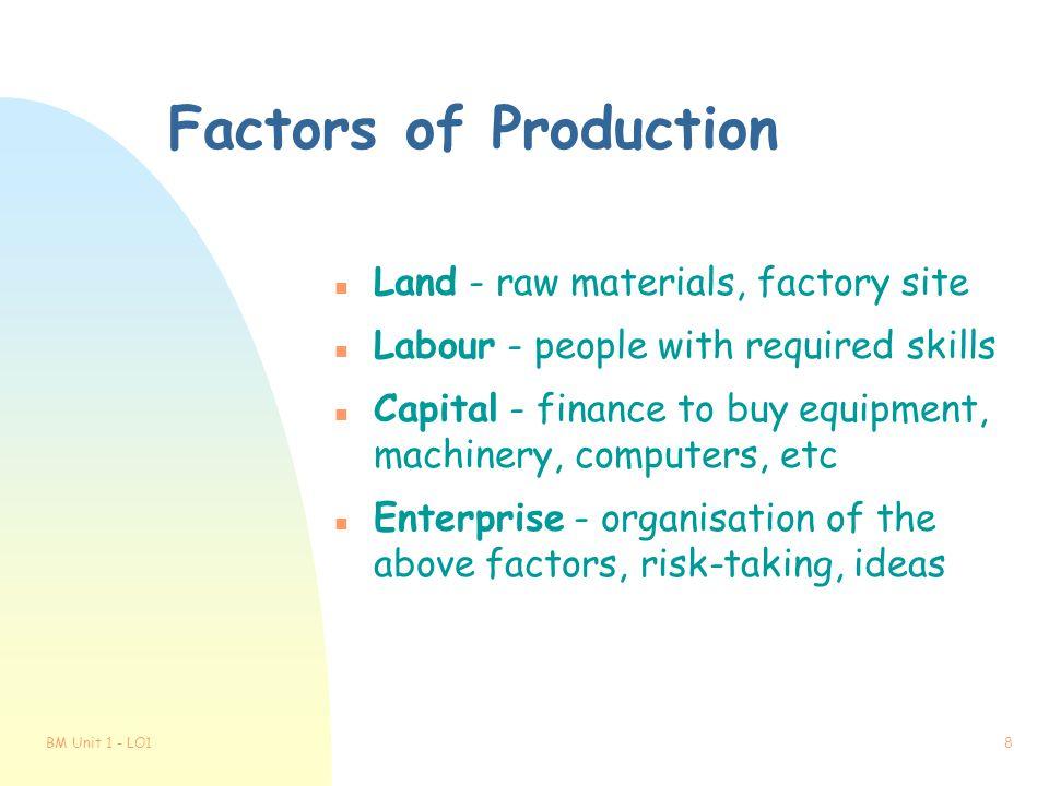 BM Unit 1 - LO17 Business Activity The Organisation (Internal) Inputs Land Labour Capital Enterprise Output Goods and Services Marketing People (Human