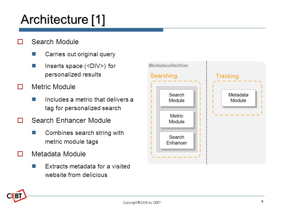 Copyright  2008 by CEBT Architecture [1] 6  Search Module Carries out original query Inserts space ( ) for personalized results  Metric Module Incl