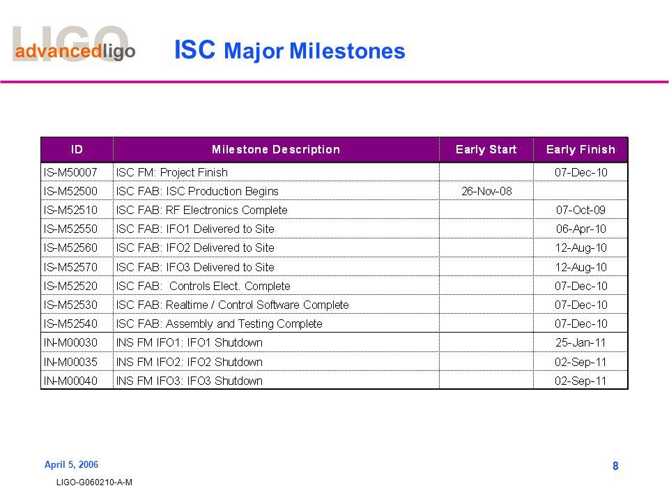 LIGO-G060210-A-M April 5, 2006 8 ISC Major Milestones