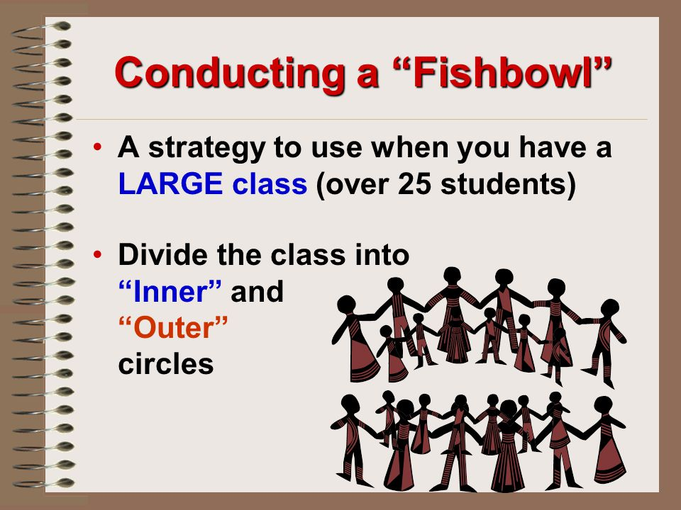 Conducting a Fishbowl A strategy to use when you have a LARGE class (over 25 students) Divide the class into Inner and Outer circles