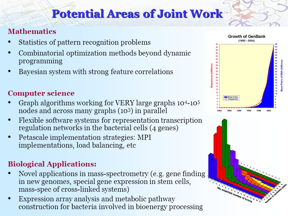 Potential Areas of Joint Work Mathematics Statistics of pattern recognition problems Combinatorial optimization methods beyond dynamic programming Bayesian system with strong feature correlations Computer science Graph algorithms working for VERY large graphs 10 4 -10 5 nodes and across many graphs (10 3 ) in parallel Flexible software systems for representation transcription regulation networks in the bacterial cells (4 genes) Petascale implementation strategies: MPI implementations, load balancing, etc Biological Applications: Novel applications in mass-spectrometry (e.g.