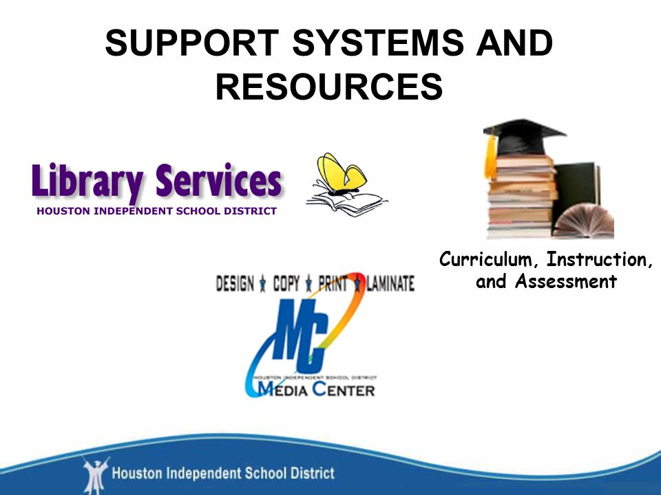 SUPPORT SYSTEMS AND RESOURCES Curriculum, Instruction, and Assessment