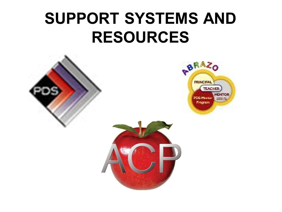 SUPPORT SYSTEMS AND RESOURCES