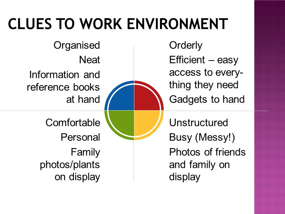 CLUES TO WORK ENVIRONMENT Orderly Efficient – easy access to every- thing they need Gadgets to hand Unstructured Busy (Messy!) Photos of friends and family on display Organised Neat Information and reference books at hand Comfortable Personal Family photos/plants on display